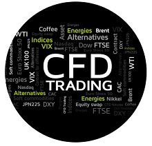 strategie CFD