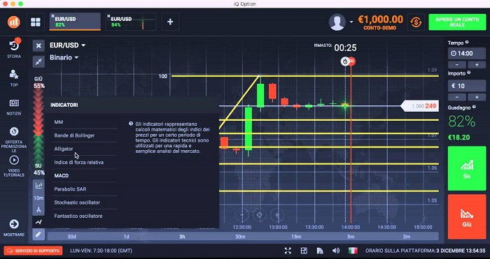 piattaforma-trading-iqoption