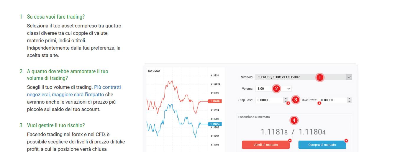 esempio trading