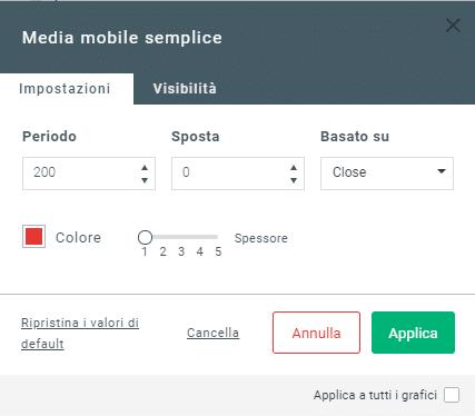 media mobile su IQ Option
