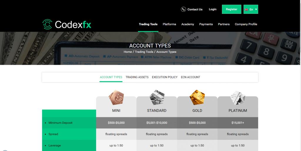 CodexFX-truffa