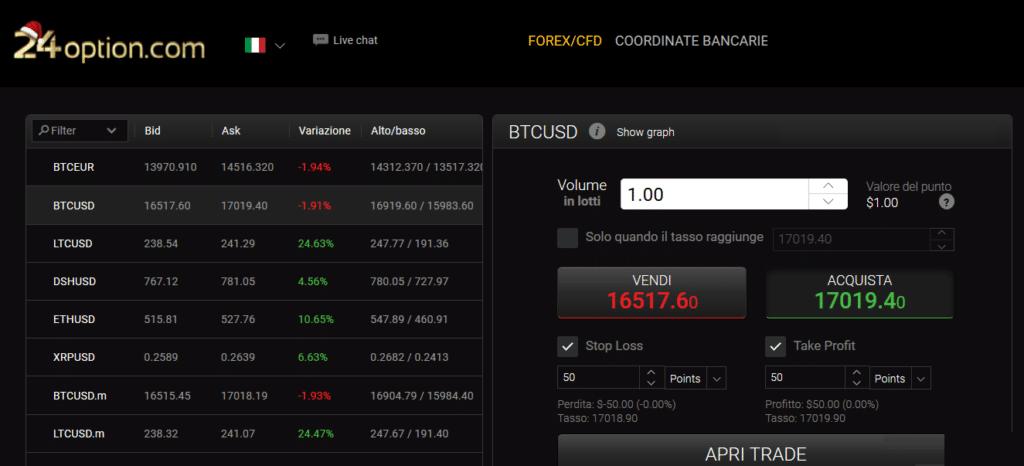 trading-bitcoin-24option