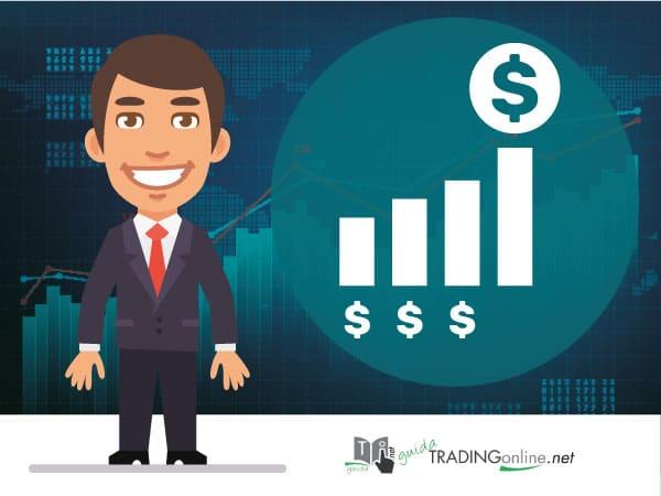 Guida completa al Trading online - Infografica a cura di ©Guidatradingonline.net