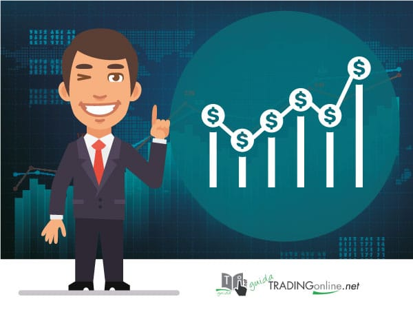 Guida trading online CFD - Infografica a cura di ©Guidatradingonline.net