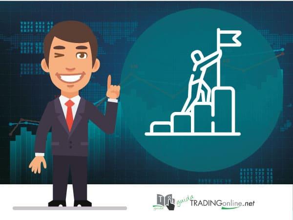 Guida trading azioni - Infografica a cura di ©Guidatradingonline.net