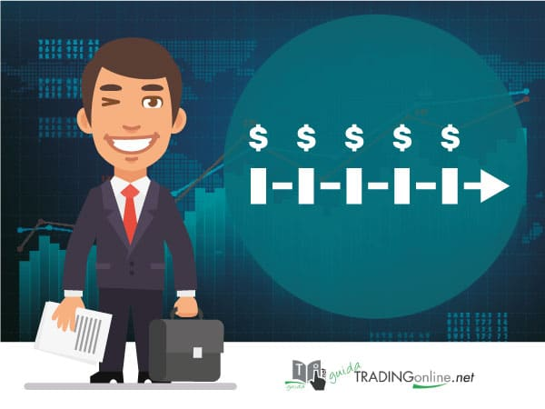 Guida trading forex - Infografica a cura di ©Guidatradingonline.net