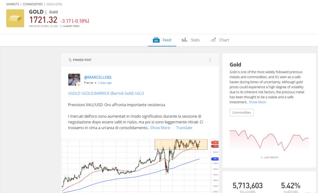 Investire oro su eToro
