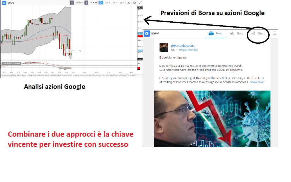 Previsioni di Borsa vs analisi