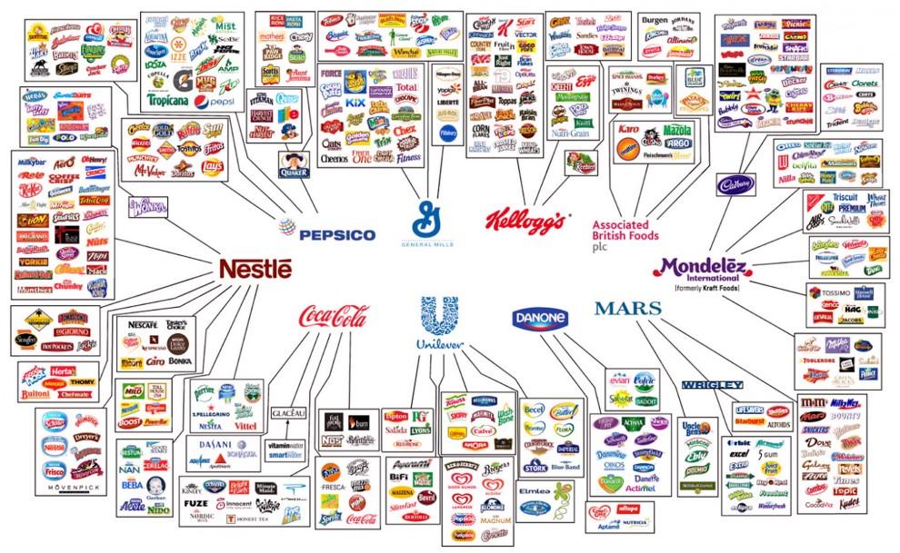 Comprare azioni Beyond Meat