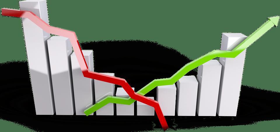 analisi-tecnica-mercati-finanziari