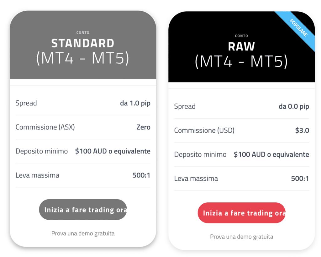 FP Markets: account MetaTrader