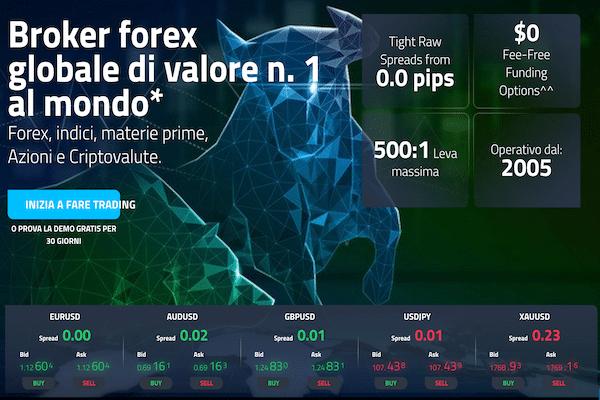 fp markets miglior broker forex