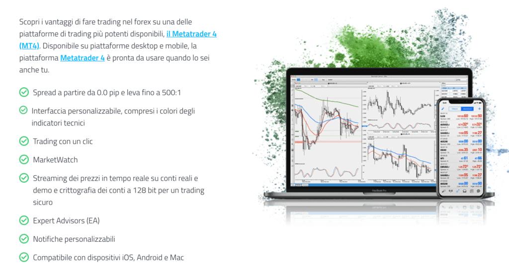 FP Markets metatrader piattaforma trading