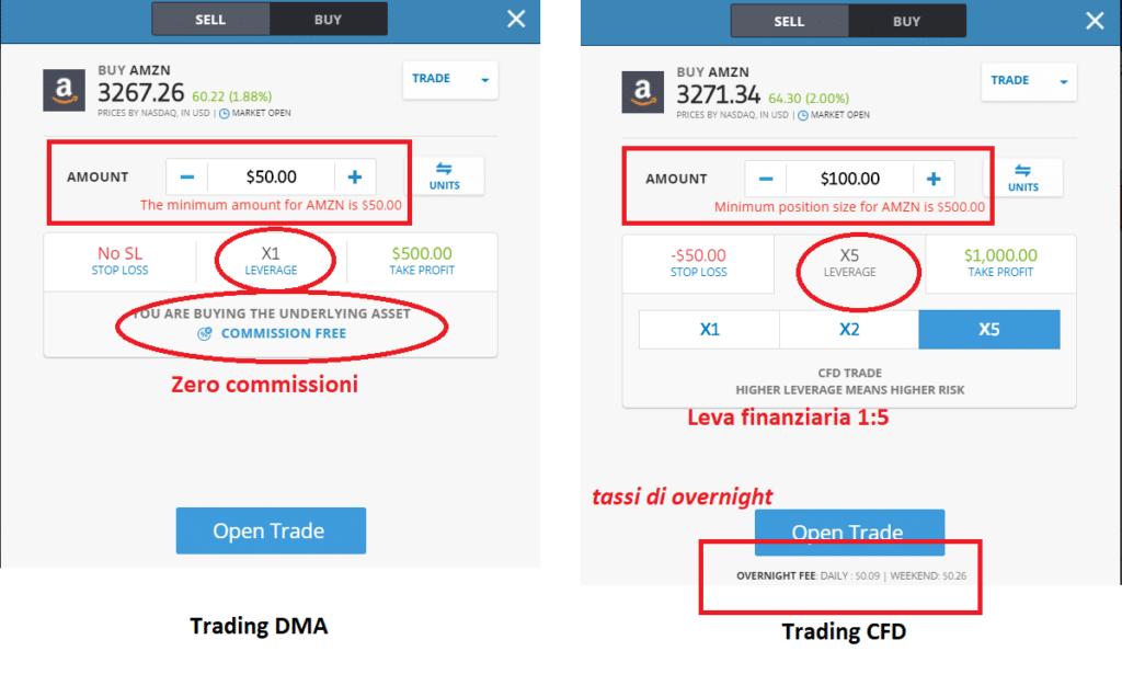 Broker DMA - come fare trading