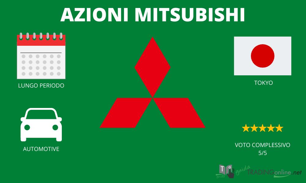 Mitsubishi riassunto infografica