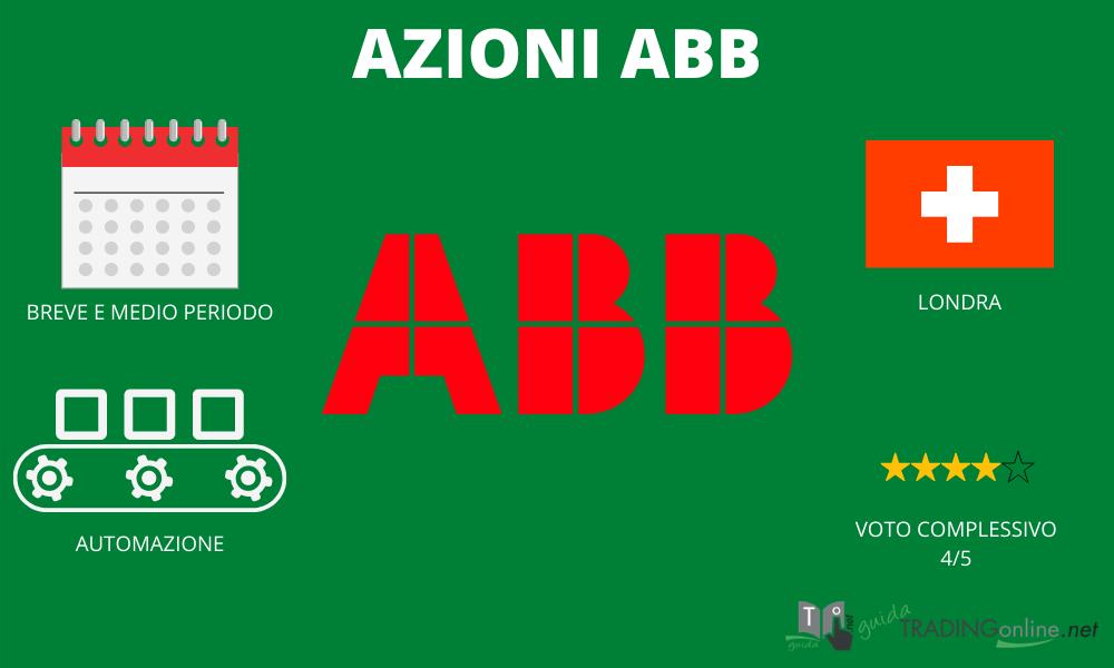 Azioni ABB - riassunto infografica