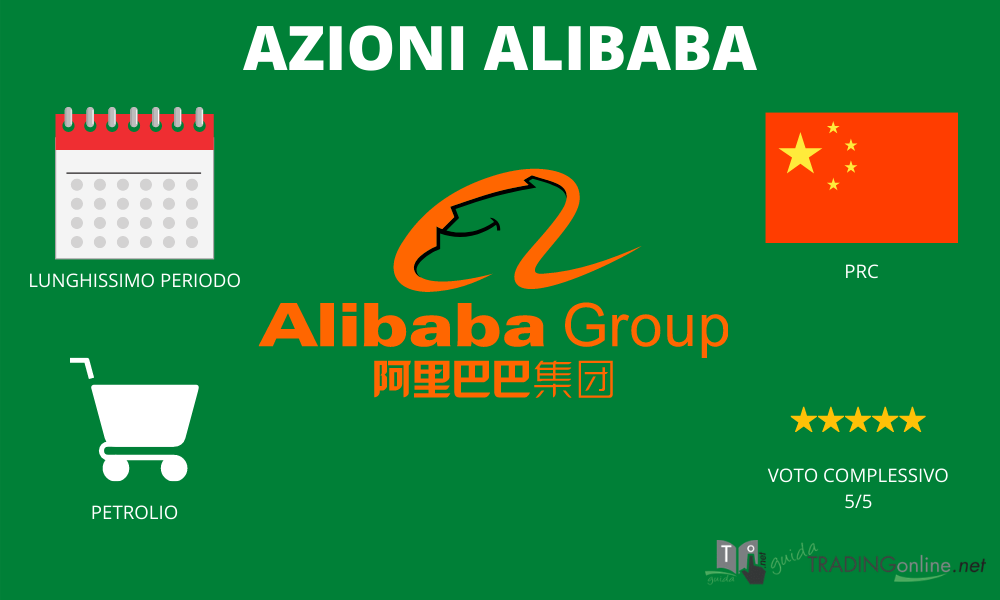 Alibaba riassunto infografica
