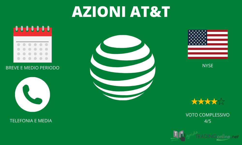 Azioni AT&T - riassunto infografica