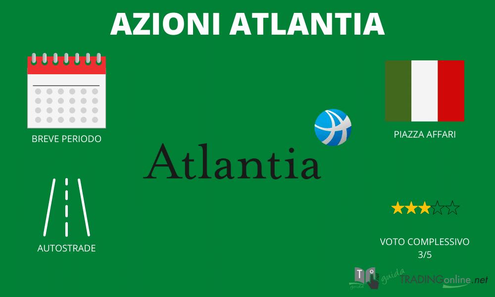 Azioni Atlantia - riassunto infografica