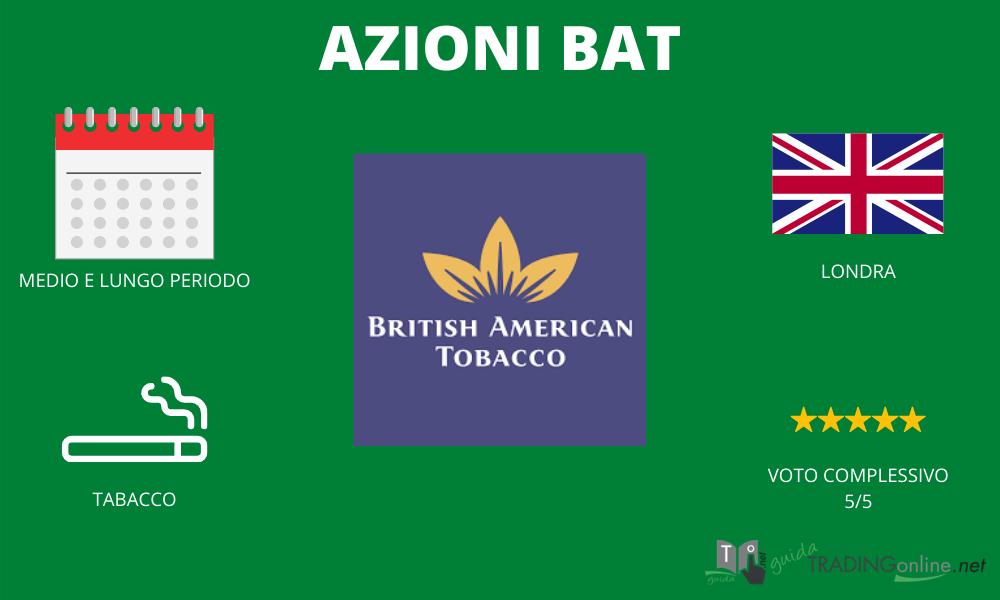 Azioni BAT - riassunto infografica