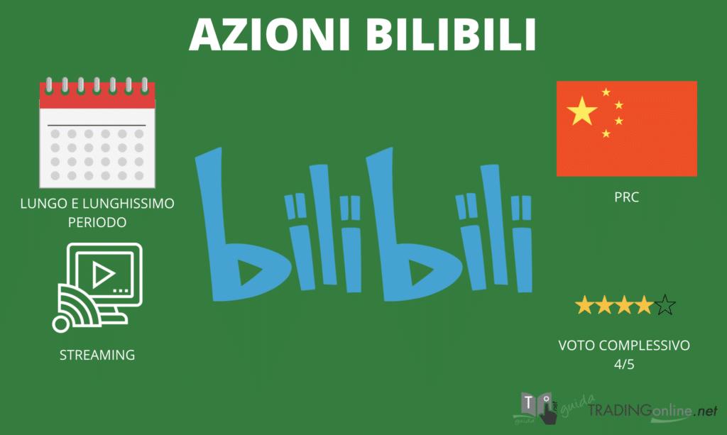 BiliBili riassunto azioni