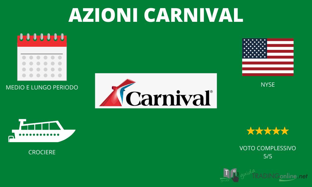 Azioni Carnival - Riassunto infografica