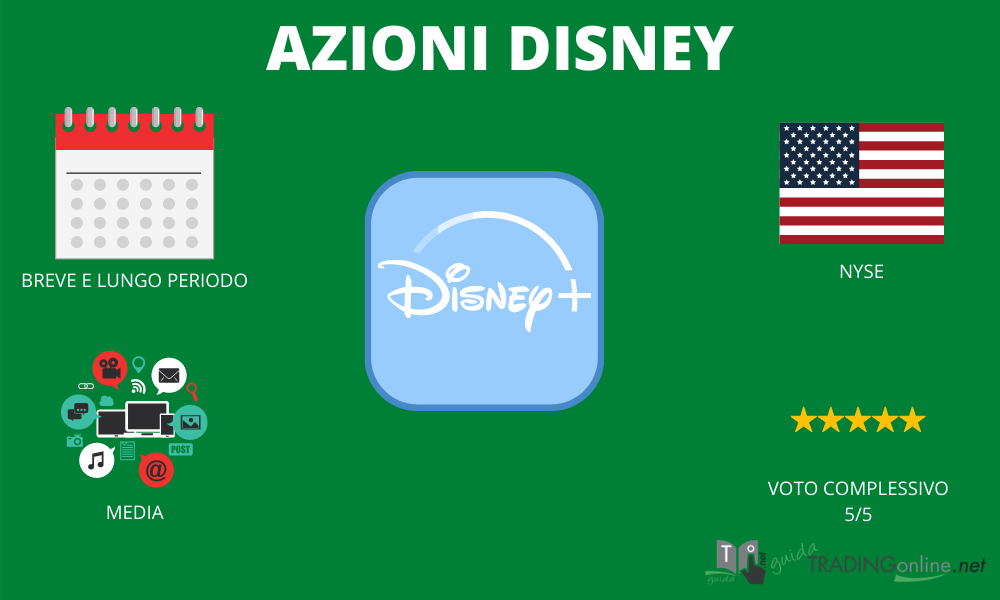 Infografica riassunto azioni Disney