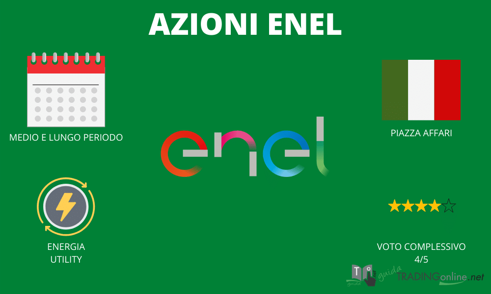 Azioni Enel - riassunto infografica
