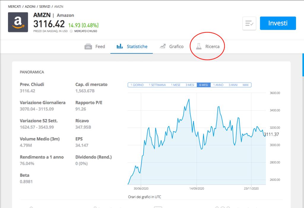 Market Movers Amazon