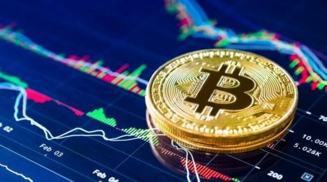 market movers e bitcoin