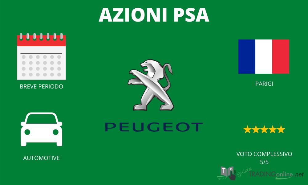 Peugeot riassunto infografica azioni