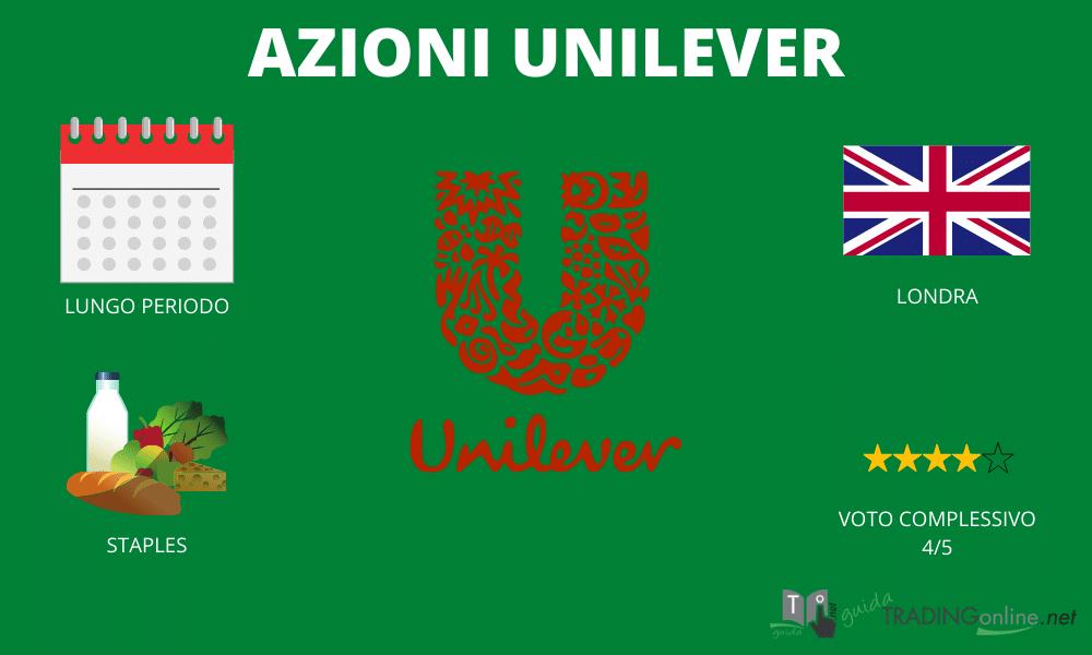 Azioni Unilever - riassunto infografica
