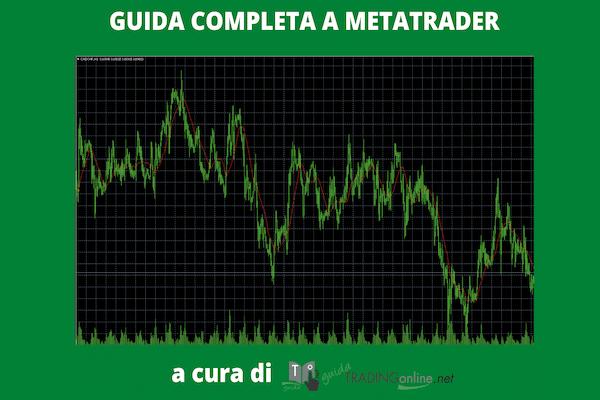 Guida MetaTrader GuidaTradingOnline.net