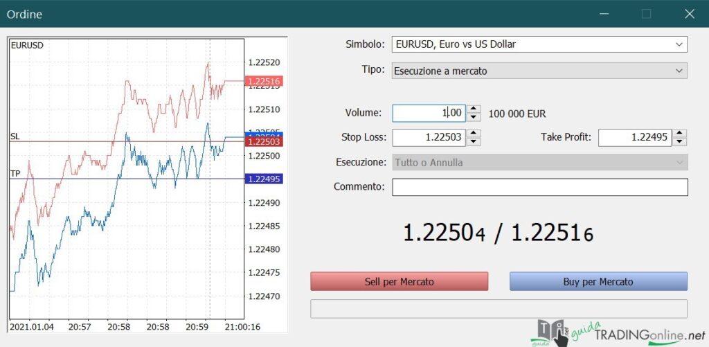 Schermata d'ordine MT5 - con FP Markets su EURUSD